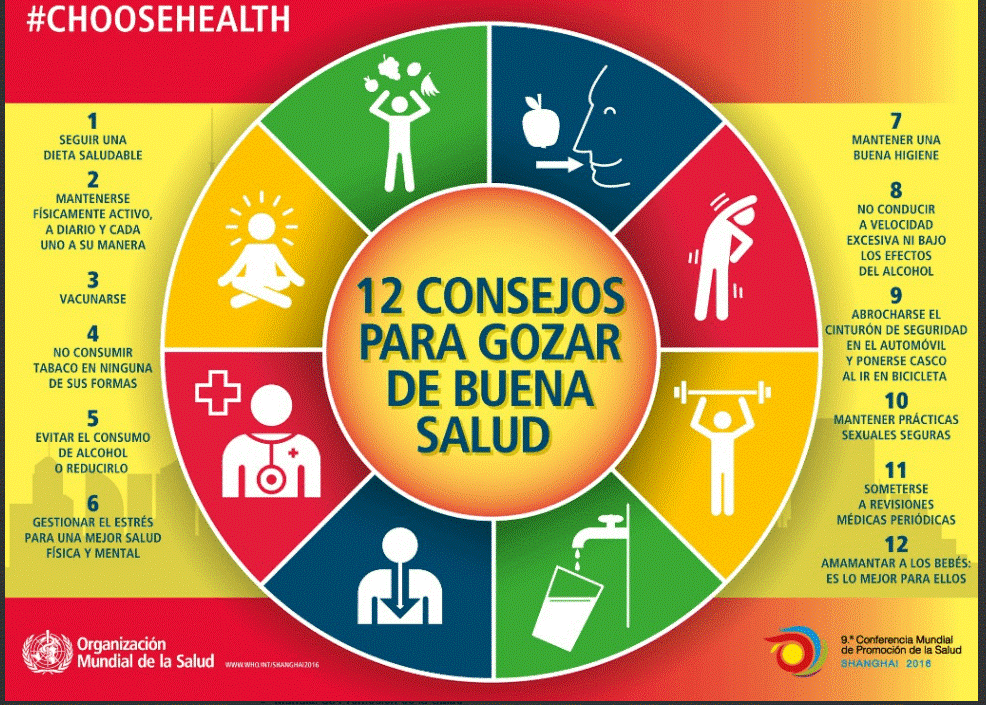 12 consejos de la OMS para gozar de una buena salud